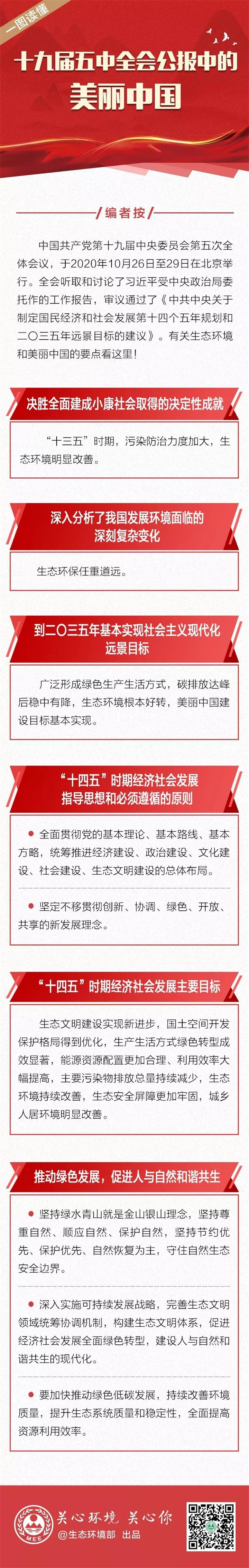 一图读懂十九届五中全会中公报中的美丽中国